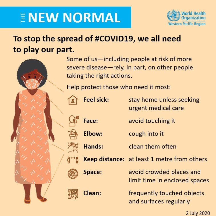 To stop the spread of #Covid19, we all need to play our part. - WHO Western Pacific Region