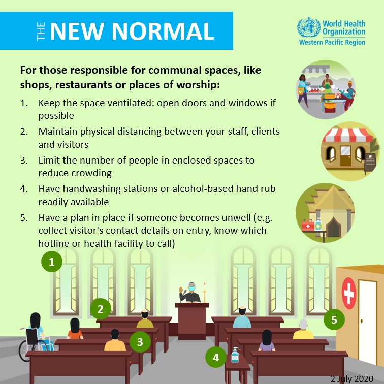 New normal for communal spaces. - WHO Western Pacific Region