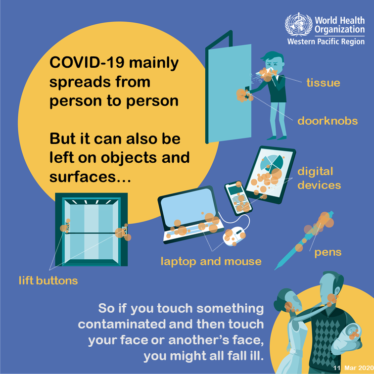 COVID-19 spreads primarily through close contact with someone who is infected, but it can also spread if you touch contaminated objects and surfaces - WHO Western Pacific Region