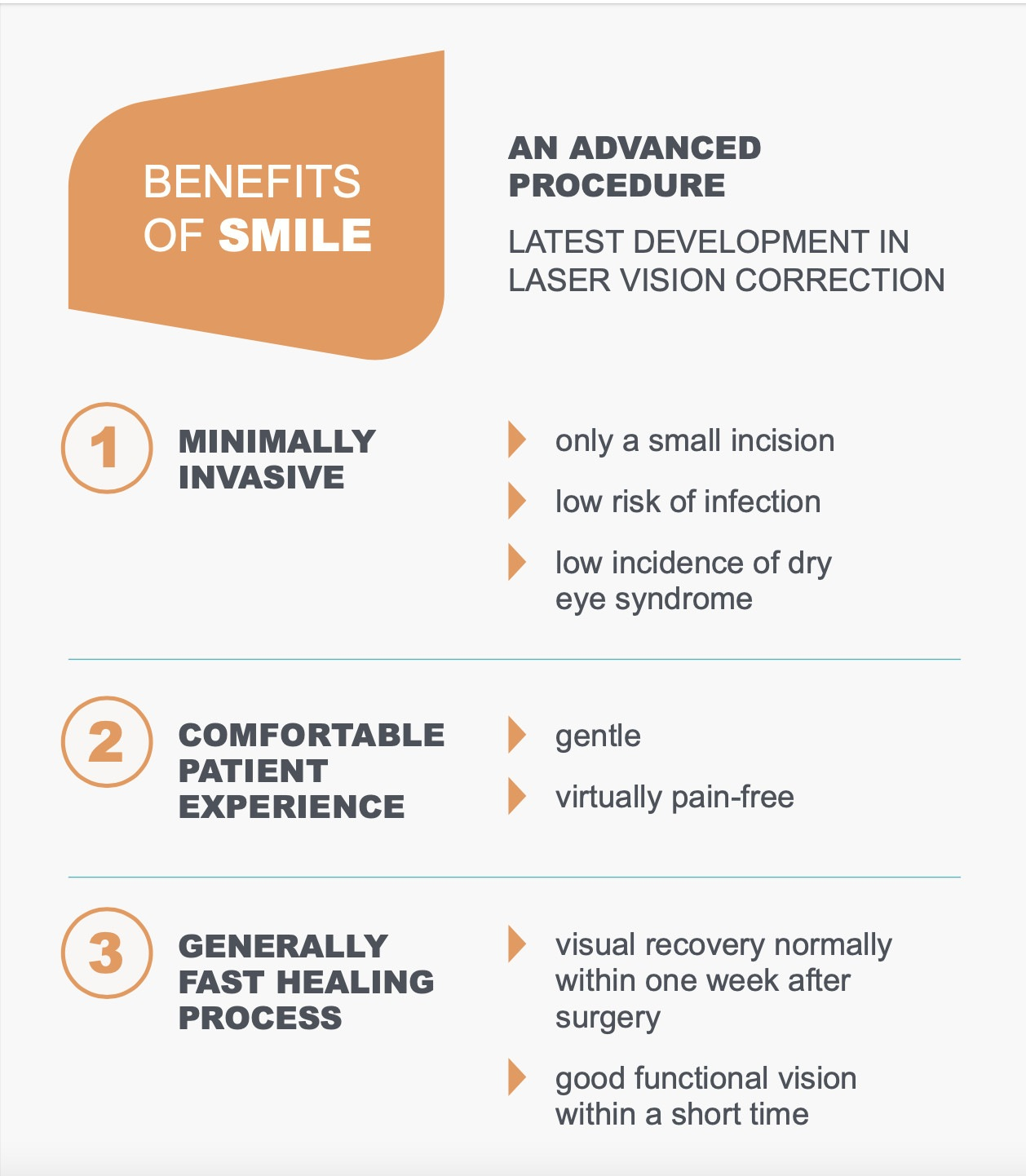BENEFITS OF SMILE